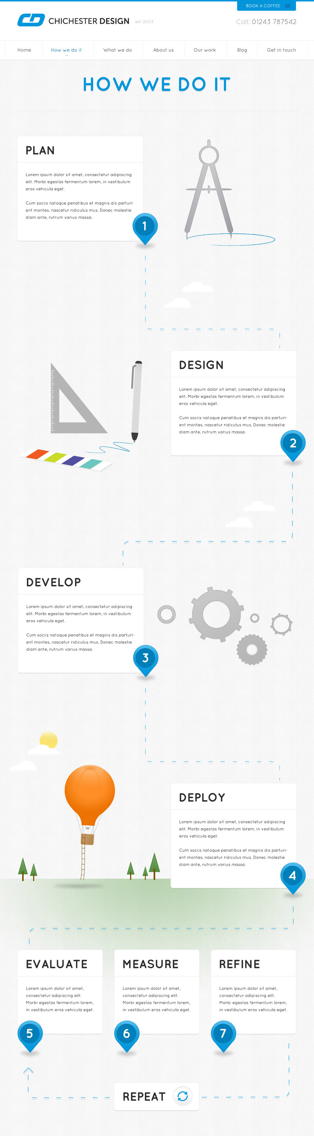 Chichester Design how we do it page