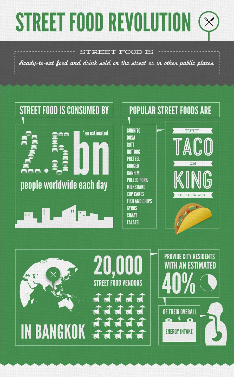 Street food infographic